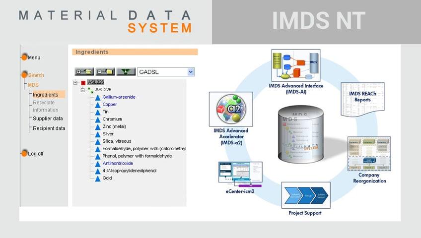 IMDS NT