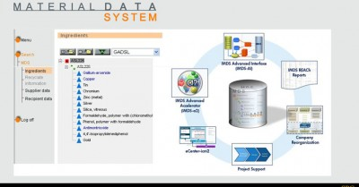 06-international-material-data-system