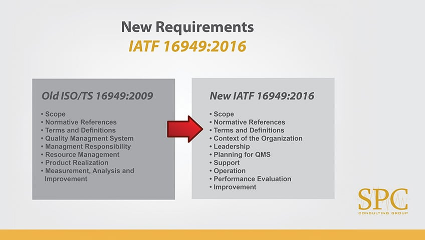 new-requierements-iatf
