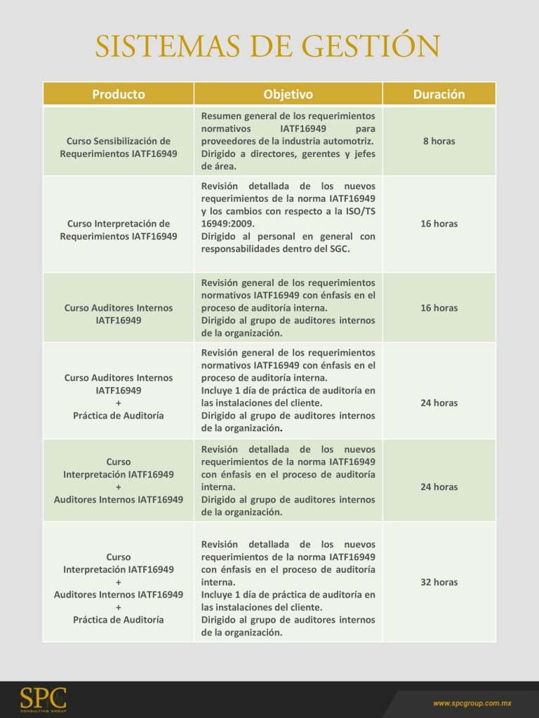 sistemas-de-gestion IATF