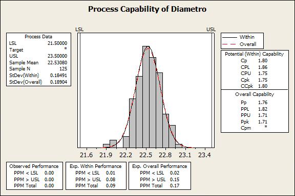 analisis de capacidad